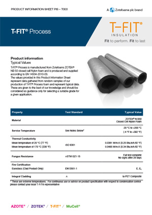 T-FIT Process data sheet